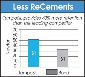 150-10-Temposil-COLTENE