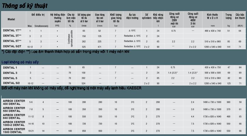 81-5-KAESER