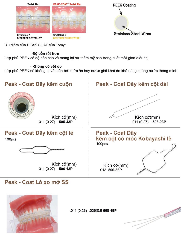 Cac phan phu cho day cung 1
