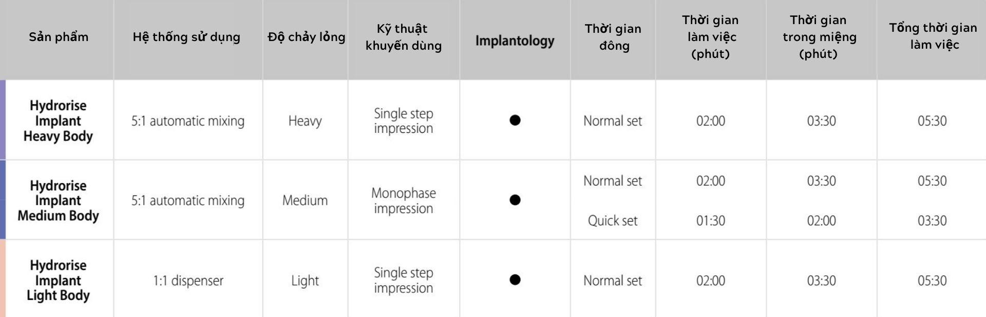 Hydrorise-implant-lay-dau-implant-02